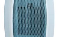 Infrazářič – efektivní a rychlé topení do malých místností
