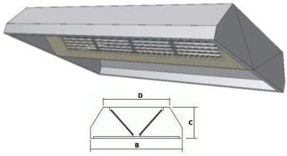 KDVZ Závěsná digestoř se dvěma řadami tukových filtrů